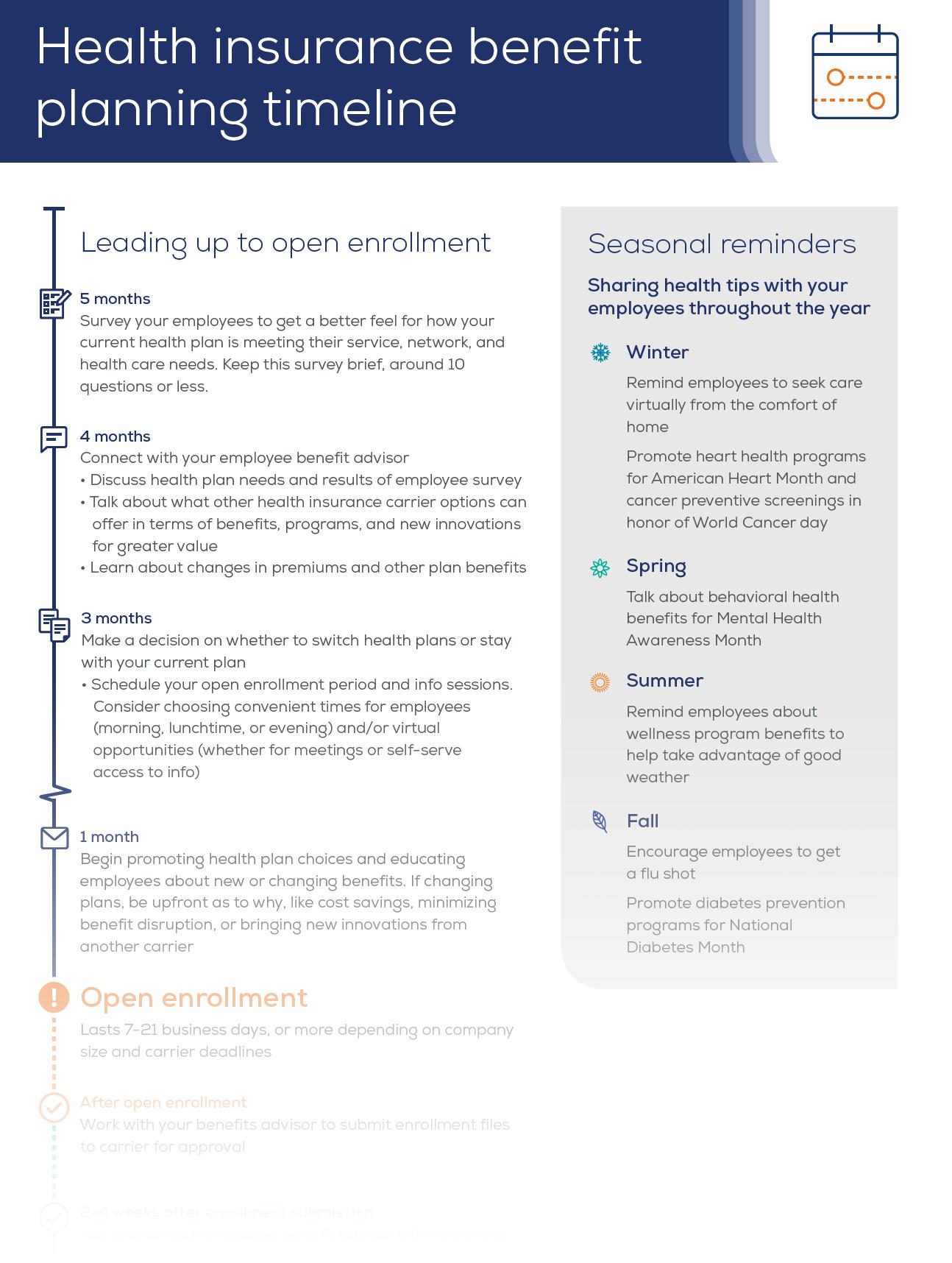 benefit planning timeline